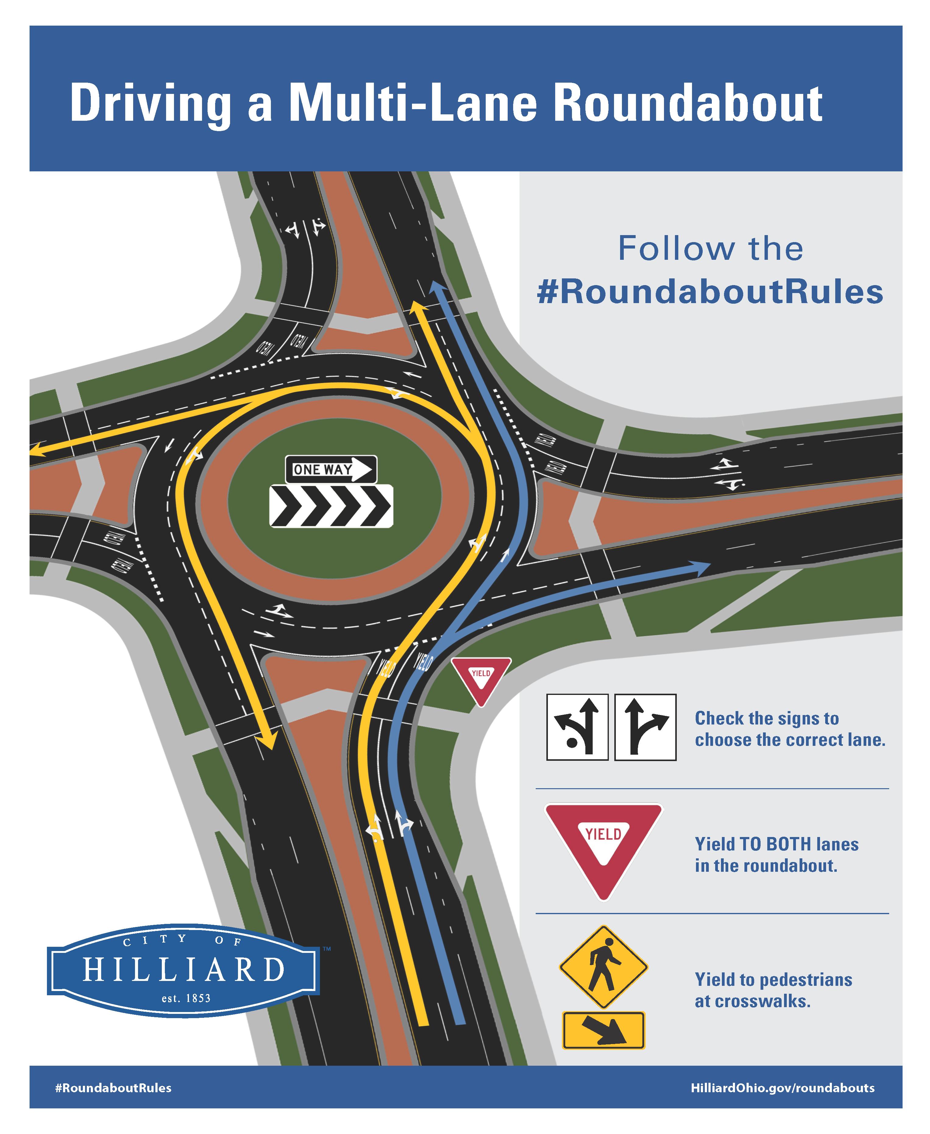 Roundabout info flyer